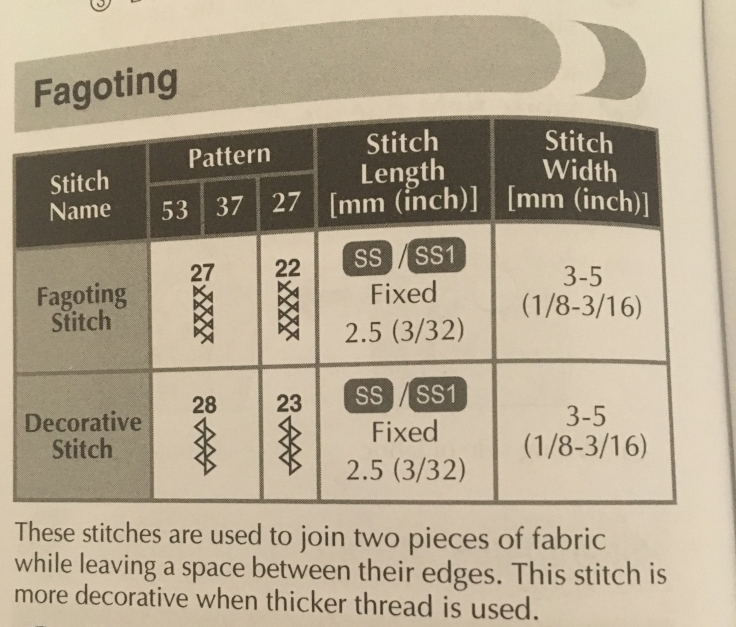 Fagoting - a sewing technique
